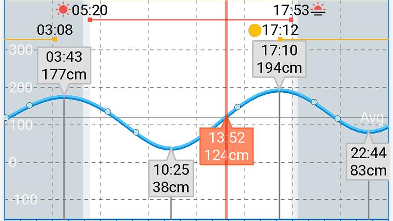 イナッコが群れる秋序盤…荒川シーバスデイゲームでセイゴ【サイレントアサシン】